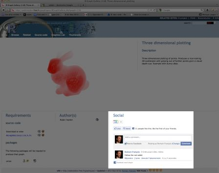 More facebook and google plus on the Graph Gallery